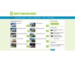 Happy Building Index als etalage van duurzame gebouwen
